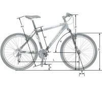 Ростовка велосипеда. Как выбрать?